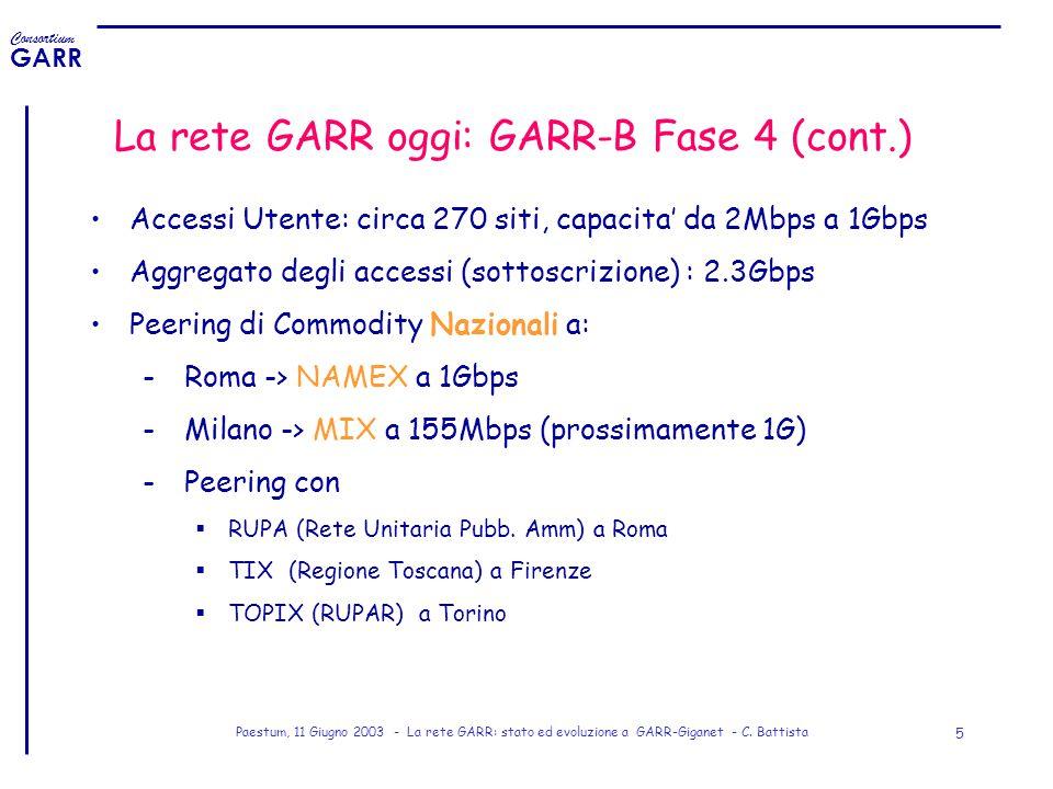 Consortium GARR Paestum, 11 Giugno 2003 - La rete GARR: stato ed evoluzione a GARR-Giganet - C. Battista 5 La rete GARR oggi: GARR-B Fase 4 (cont.) Ac