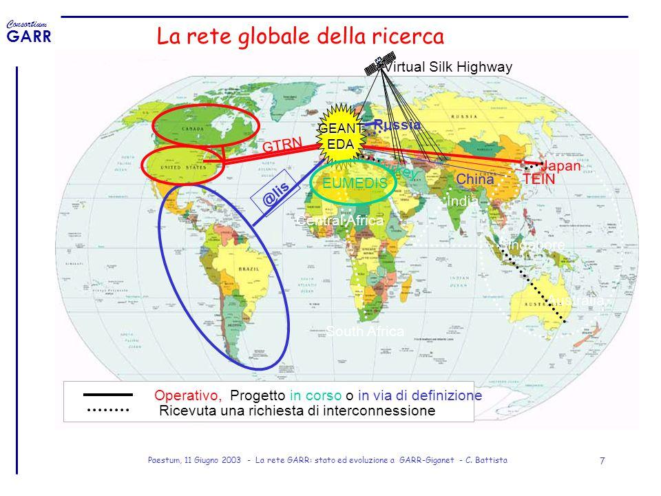Consortium GARR Paestum, 11 Giugno 2003 - La rete GARR: stato ed evoluzione a GARR-Giganet - C. Battista 7 La rete globale della ricerca GTRN @lis Cen