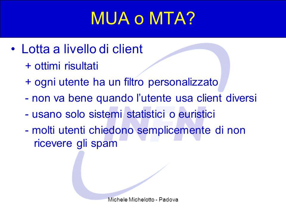 MUA o MTA? Lotta a livello di client + ottimi risultati + ogni utente ha un filtro personalizzato - non va bene quando l'utente usa client diversi - u