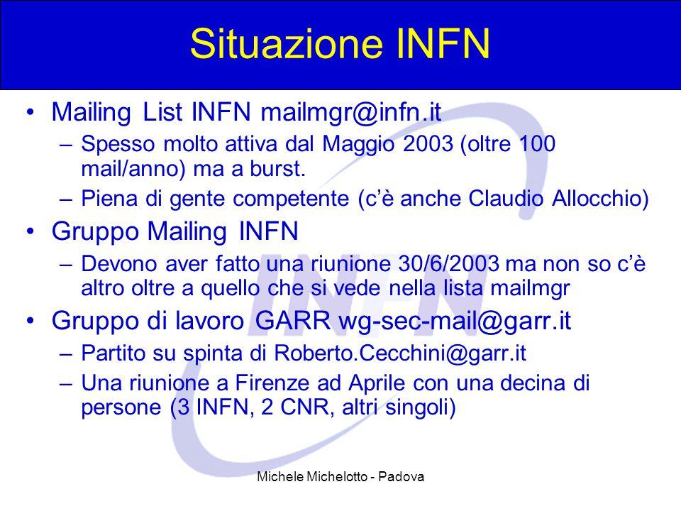 Michele Michelotto - Padova Situazione INFN Mailing List INFN mailmgr@infn.it –Spesso molto attiva dal Maggio 2003 (oltre 100 mail/anno) ma a burst. –