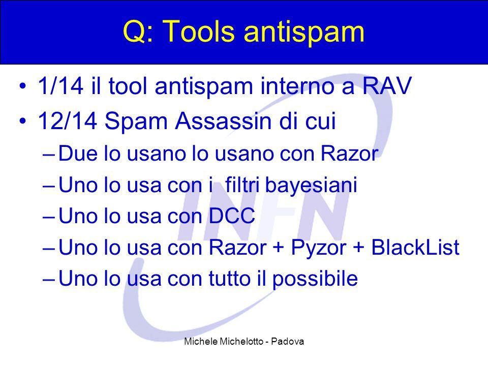 Michele Michelotto - Padova Q: Tools antispam 1/14 il tool antispam interno a RAV 12/14 Spam Assassin di cui –Due lo usano lo usano con Razor –Uno lo usa con i filtri bayesiani –Uno lo usa con DCC –Uno lo usa con Razor + Pyzor + BlackList –Uno lo usa con tutto il possibile