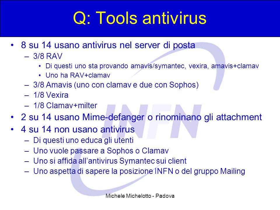 Michele Michelotto - Padova Q: Tools antivirus 8 su 14 usano antivirus nel server di posta –3/8 RAV Di questi uno sta provando amavis/symantec, vexira, amavis+clamav Uno ha RAV+clamav –3/8 Amavis (uno con clamav e due con Sophos) –1/8 Vexira –1/8 Clamav+milter 2 su 14 usano Mime-defanger o rinominano gli attachment 4 su 14 non usano antivirus –Di questi uno educa gli utenti –Uno vuole passare a Sophos o Clamav –Uno si affida all'antivirus Symantec sui client –Uno aspetta di sapere la posizione INFN o del gruppo Mailing