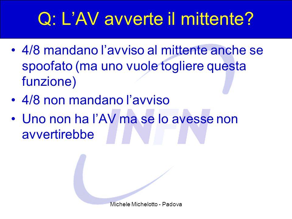 Michele Michelotto - Padova Q: L'AV avverte il mittente? 4/8 mandano l'avviso al mittente anche se spoofato (ma uno vuole togliere questa funzione) 4/