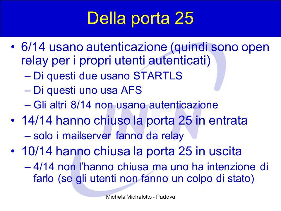 Michele Michelotto - Padova Della porta 25 6/14 usano autenticazione (quindi sono open relay per i propri utenti autenticati) –Di questi due usano STA