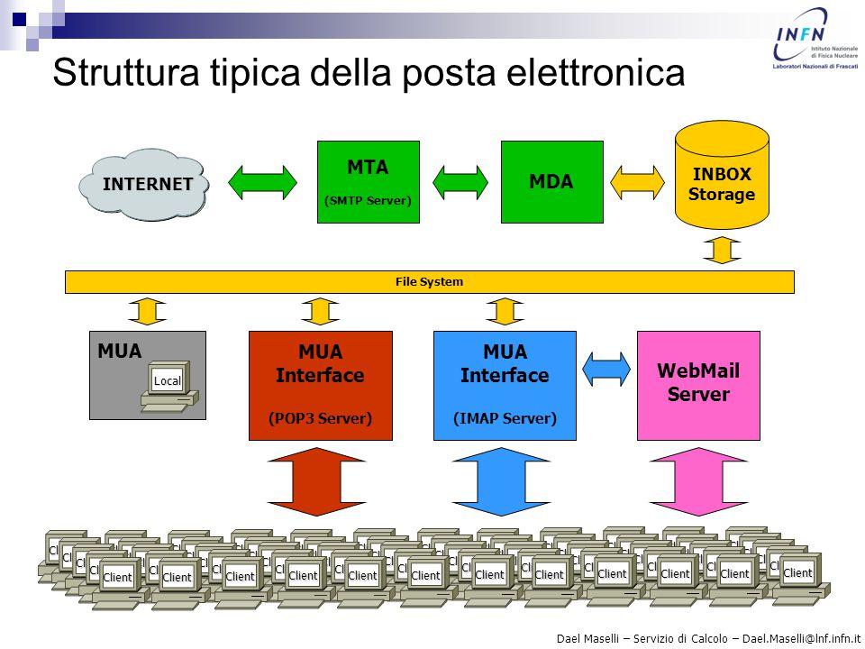 Dael Maselli – Servizio di Calcolo – Dael.Maselli@lnf.infn.it Client Client Client Client Client Client Client Client Client Client Client Client Clie