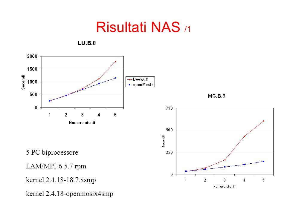 Risultati NAS /1 5 PC biprocessore LAM/MPI 6.5.7 rpm kernel 2.4.18-18.7.xsmp kernel 2.4.18-openmosix4smp