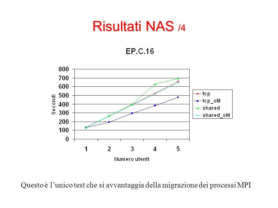 Risultati NAS /4 Questo è l'unico test che si avvantaggia della migrazione dei processi MPI