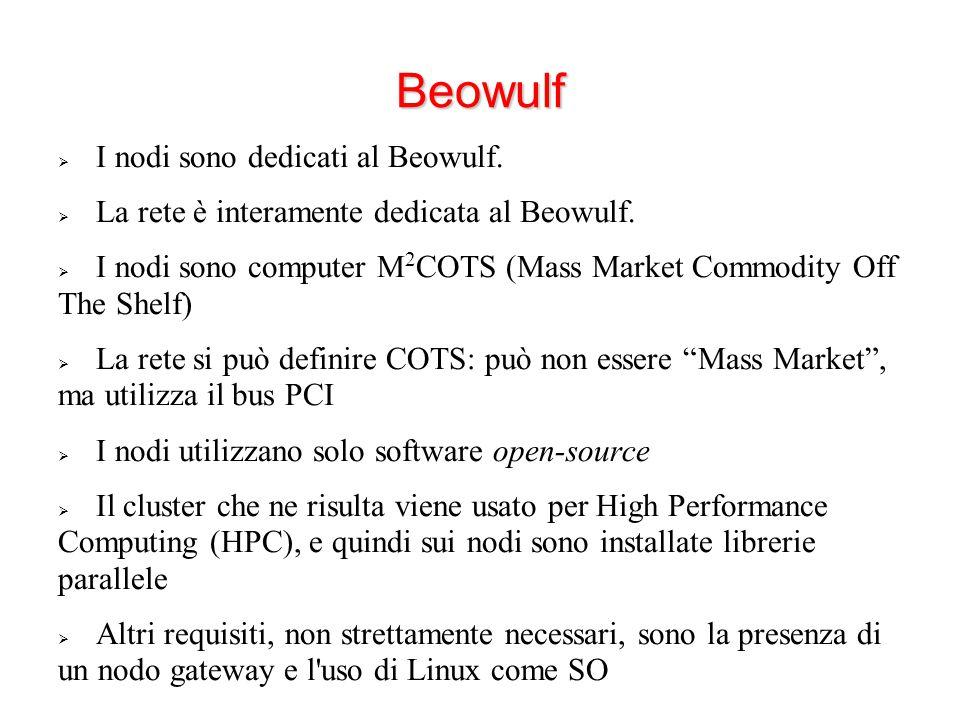 Beowulf  I nodi sono dedicati al Beowulf.  La rete è interamente dedicata al Beowulf.