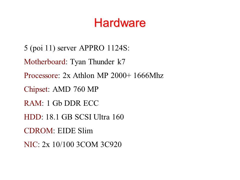 Installazione: il gateway Si parte da una installazione standard di RedHat 7.3: OSCAR infatti contiene tutto il software di cui ha bisogno.