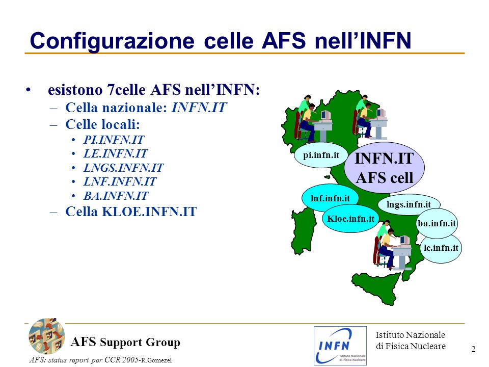 Istituto Nazionale di Fisica Nucleare AFS: status report per CCR 2005- R.Gomezel AFS Support Group 2 Configurazione celle AFS nell'INFN esistono 7celle AFS nell'INFN: –Cella nazionale: INFN.IT –Celle locali: PI.INFN.IT LE.INFN.IT LNGS.INFN.IT LNF.INFN.IT BA.INFN.IT –Cella KLOE.INFN.IT INFN.IT AFS cell le.infn.it lngs.infn.it pi.infn.it lnf.infn.it Kloe.infn.it ba.infn.it