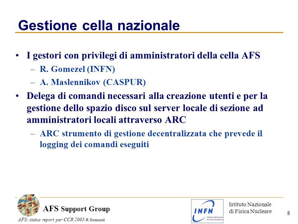Istituto Nazionale di Fisica Nucleare AFS: status report per CCR 2005- R.Gomezel AFS Support Group 8 Gestione cella nazionale I gestori con privilegi di amministratori della cella AFS –R.