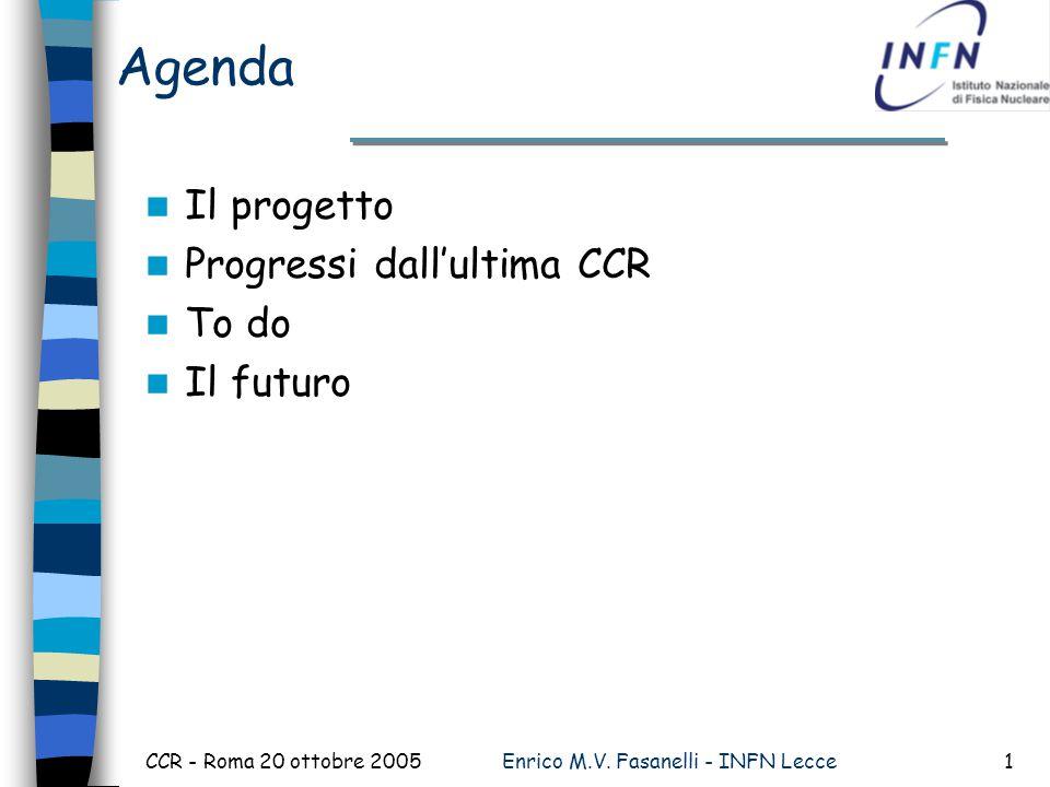 CCR - Roma 20 ottobre 2005Enrico M.V. Fasanelli - INFN Lecce1 Agenda Il progetto Progressi dall'ultima CCR To do Il futuro