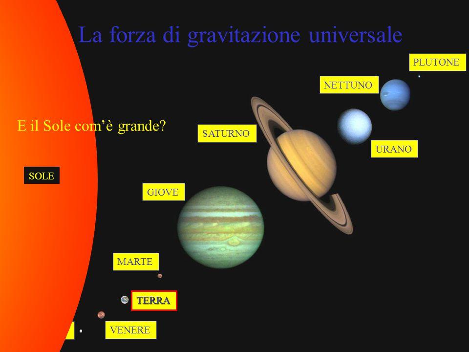 La forza di gravitazione universale TERRA MARTE GIOVE SATURNO URANO NETTUNO PLUTONE MERCURIO VENERE E il Sole com'è grande? SOLE