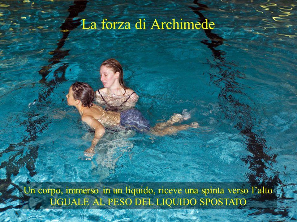 La forza di Archimede Un corpo, immerso in un liquido, riceve una spinta verso l'alto UGUALE AL PESO DEL LIQUIDO SPOSTATO