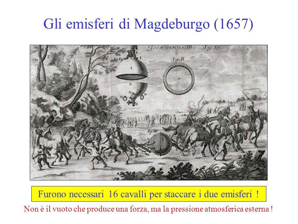 Gli emisferi di Magdeburgo (1657) Furono necessari 16 cavalli per staccare i due emisferi ! Non è il vuoto che produce una forza, ma la pressione atmo