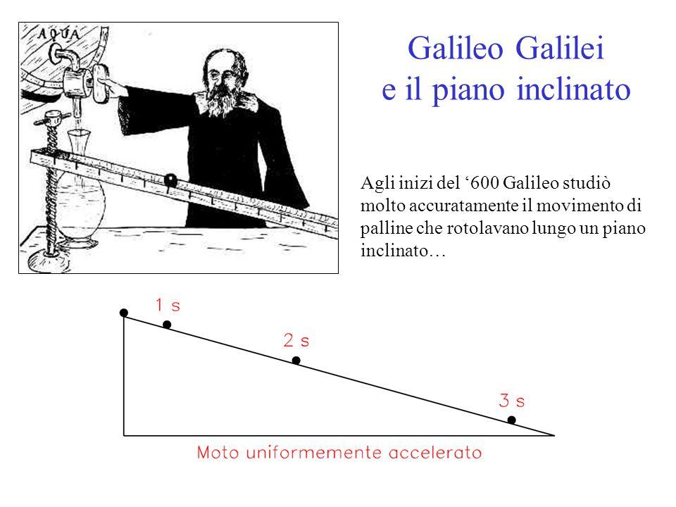 Galileo Galilei e il piano inclinato Agli inizi del '600 Galileo studiò molto accuratamente il movimento di palline che rotolavano lungo un piano incl