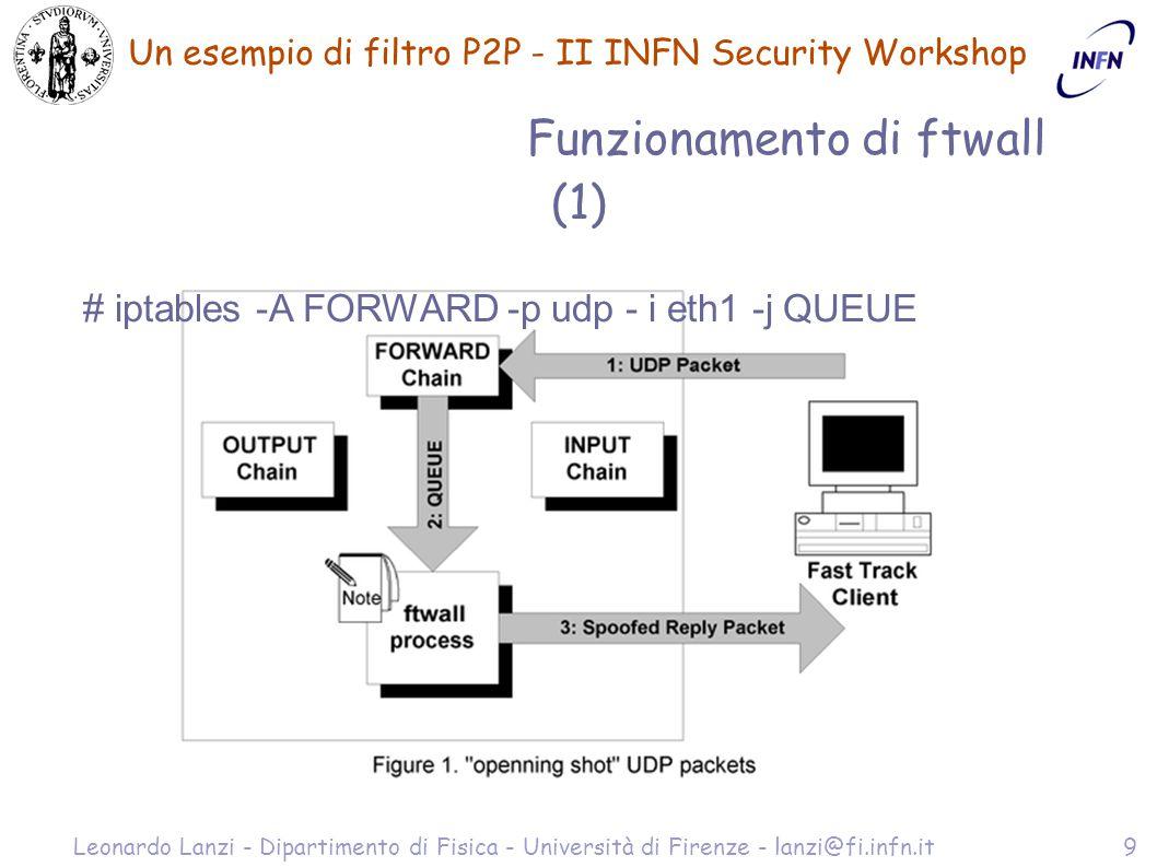 Un esempio di filtro P2P - II INFN Security Workshop Leonardo Lanzi - Dipartimento di Fisica - Università di Firenze - lanzi@fi.infn.it10 Funzionamento di ftwall (2) # iptables -A FORWARD -p tcp - i eth1 --syn -j QUEUE