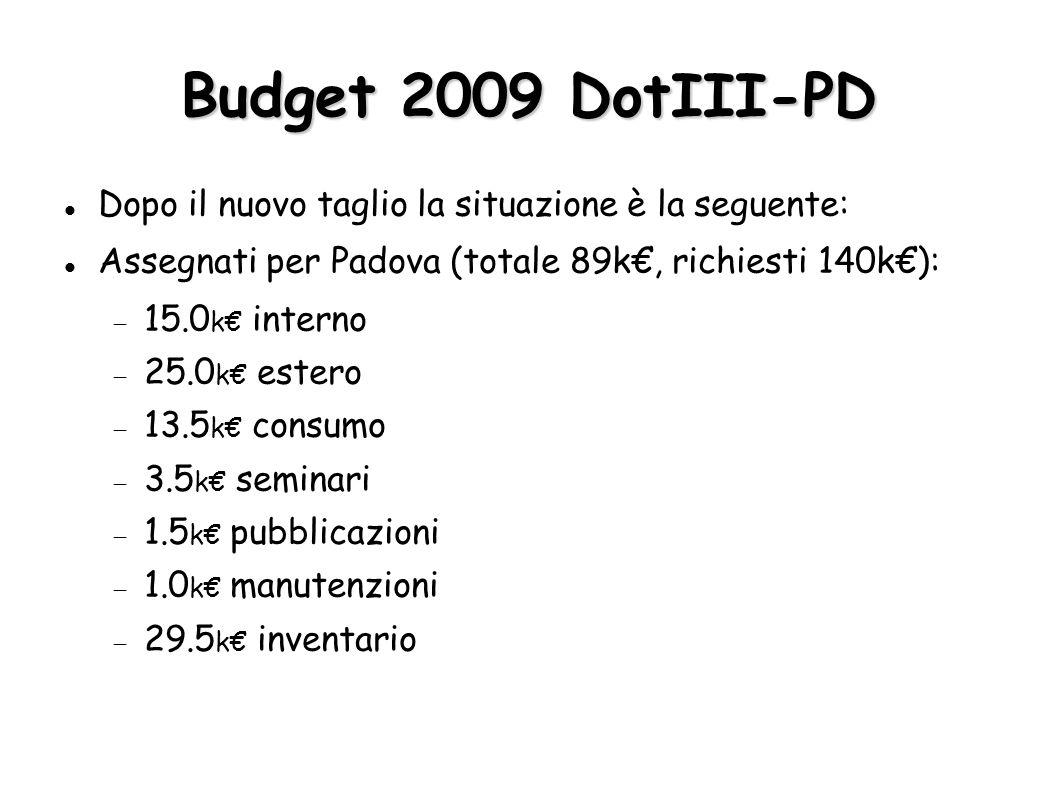 Budget 2009 DotIII-PD Dopo il nuovo taglio la situazione è la seguente: Assegnati per Padova (totale 89k€, richiesti 140k€):  15.0 k€ interno  25.0 k€ estero  13.5 k€ consumo  3.5 k€ seminari  1.5 k€ pubblicazioni  1.0 k€ manutenzioni  29.5 k€ inventario