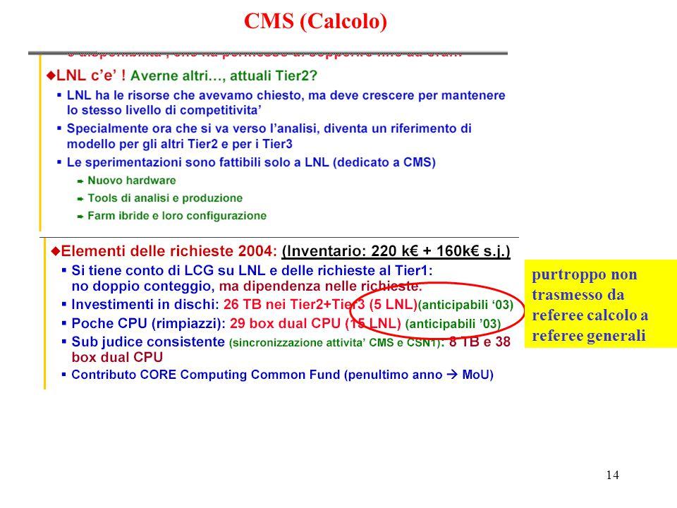 14 CMS (Calcolo) purtroppo non trasmesso da referee calcolo a referee generali