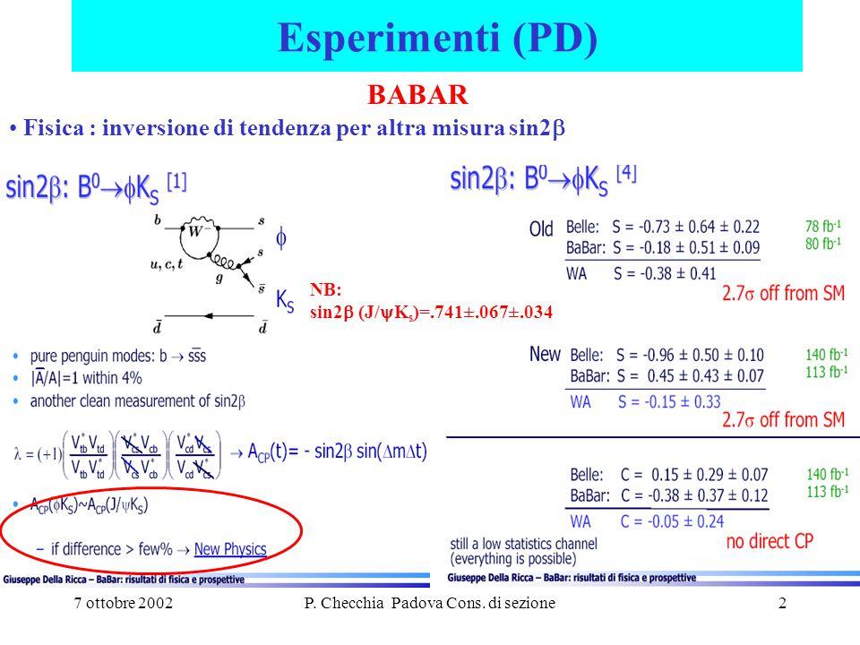 7 ottobre 2002P. Checchia Padova Cons. di sezione2 Esperimenti (PD) BABAR Fisica : inversione di tendenza per altra misura sin2  NB: sin2  (J/  K s