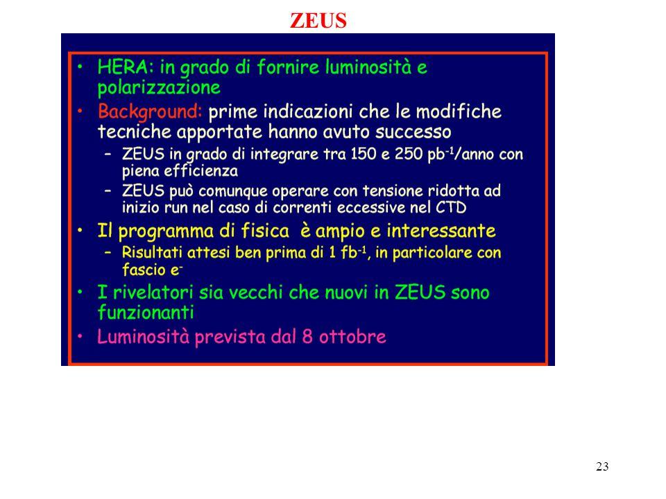 23 ZEUS