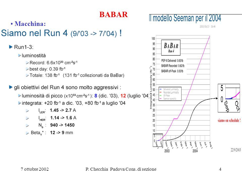 7 ottobre 2002P. Checchia Padova Cons. di sezione5 BABAR Esperimento: LST