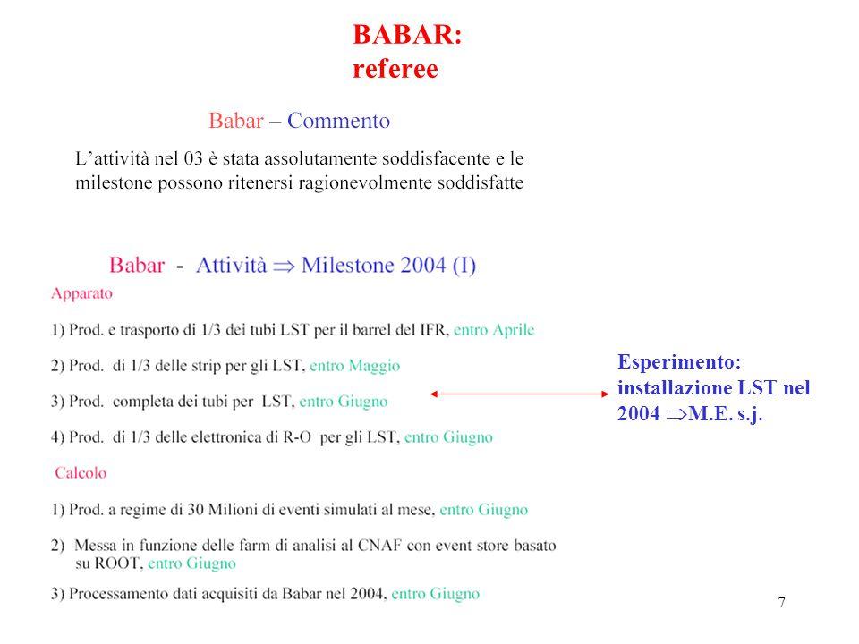 7 ottobre 2002P. Checchia Padova Cons. di sezione7 BABAR: referee Esperimento: installazione LST nel 2004  M.E. s.j.