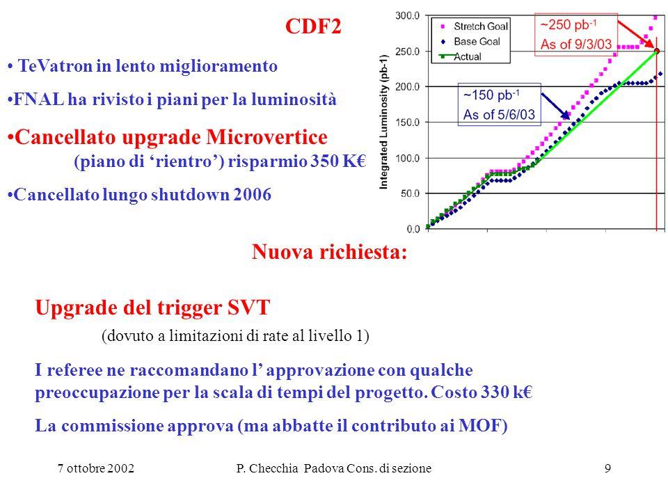 7 ottobre 2002P. Checchia Padova Cons. di sezione9 CDF2 TeVatron in lento miglioramento FNAL ha rivisto i piani per la luminosità Cancellato upgrade M