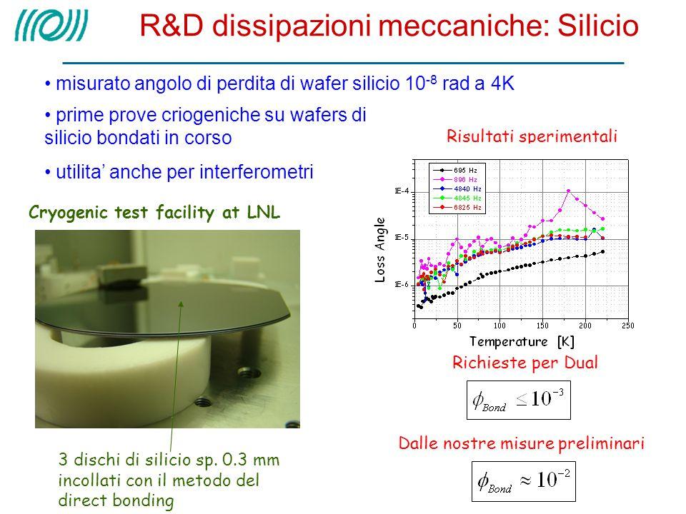 Cryogenic test facility at LNL Risultati sperimentali 3 dischi di silicio sp. 0.3 mm incollati con il metodo del direct bonding Dalle nostre misure pr