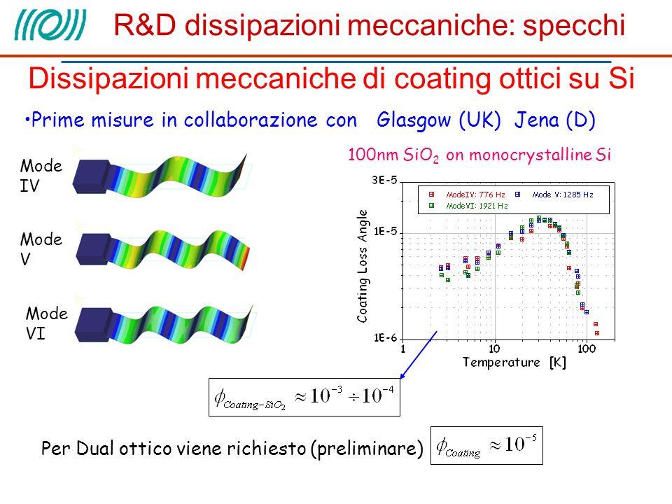 Prime misure in collaborazione con Glasgow (UK) Jena (D) Dissipazioni meccaniche di coating ottici su Si 100nm SiO 2 on monocrystalline Si Mode IV Mod