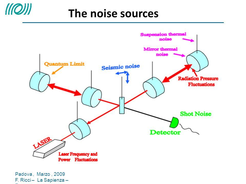 The noise sources Padova, Marzo, 2009 F. Ricci – La Sapienza – Roma