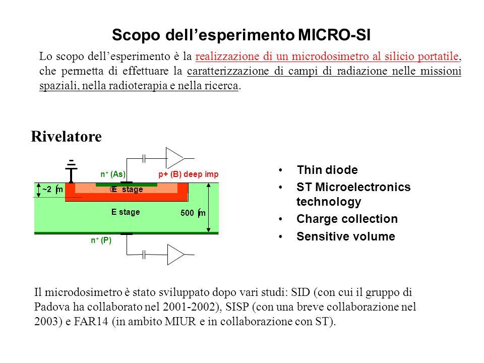 Scopo dell'esperimento MICRO-SI Lo scopo dell'esperimento è la realizzazione di un microdosimetro al silicio portatile, che permetta di effettuare la caratterizzazione di campi di radiazione nelle missioni spaziali, nella radioterapia e nella ricerca.