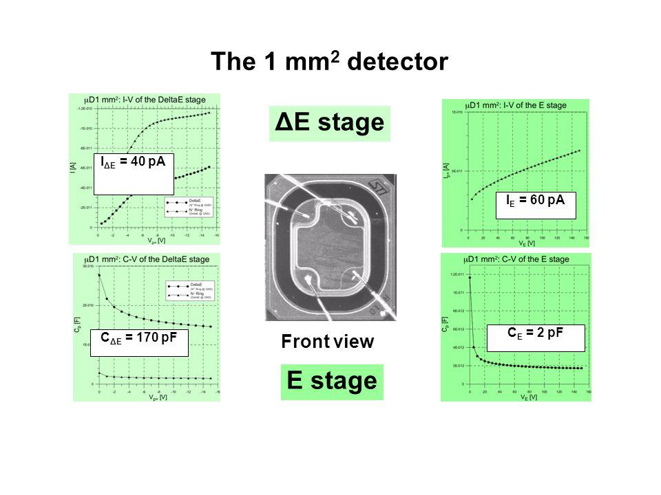 The 1 mm 2 detector Front view I ΔE = 40 pA C ΔE = 170 pF C E = 2 pF I E = 60 pA ΔE stage E stage