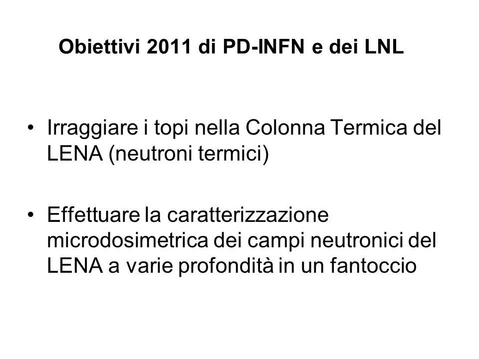 Obiettivi 2011 di PD-INFN e dei LNL Irraggiare i topi nella Colonna Termica del LENA (neutroni termici) Effettuare la caratterizzazione microdosimetrica dei campi neutronici del LENA a varie profondità in un fantoccio