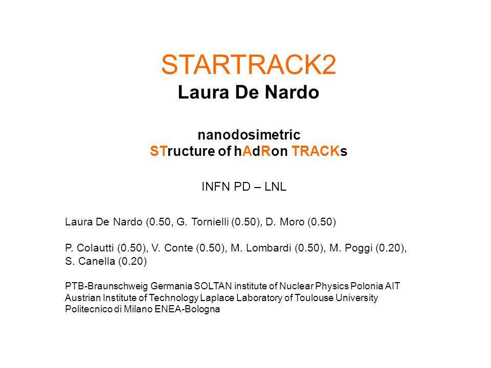 STARTRACK2 Laura De Nardo nanodosimetric STructure of hAdRon TRACKs INFN PD – LNL Laura De Nardo (0.50, G.