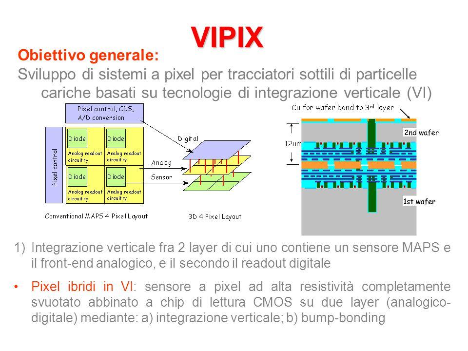 VIPIX Obiettivo generale: Sviluppo di sistemi a pixel per tracciatori sottili di particelle cariche basati su tecnologie di integrazione verticale (VI) 1)Integrazione verticale fra 2 layer di cui uno contiene un sensore MAPS e il front-end analogico, e il secondo il readout digitale Pixel ibridi in VI: sensore a pixel ad alta resistività completamente svuotato abbinato a chip di lettura CMOS su due layer (analogico- digitale) mediante: a) integrazione verticale; b) bump-bonding