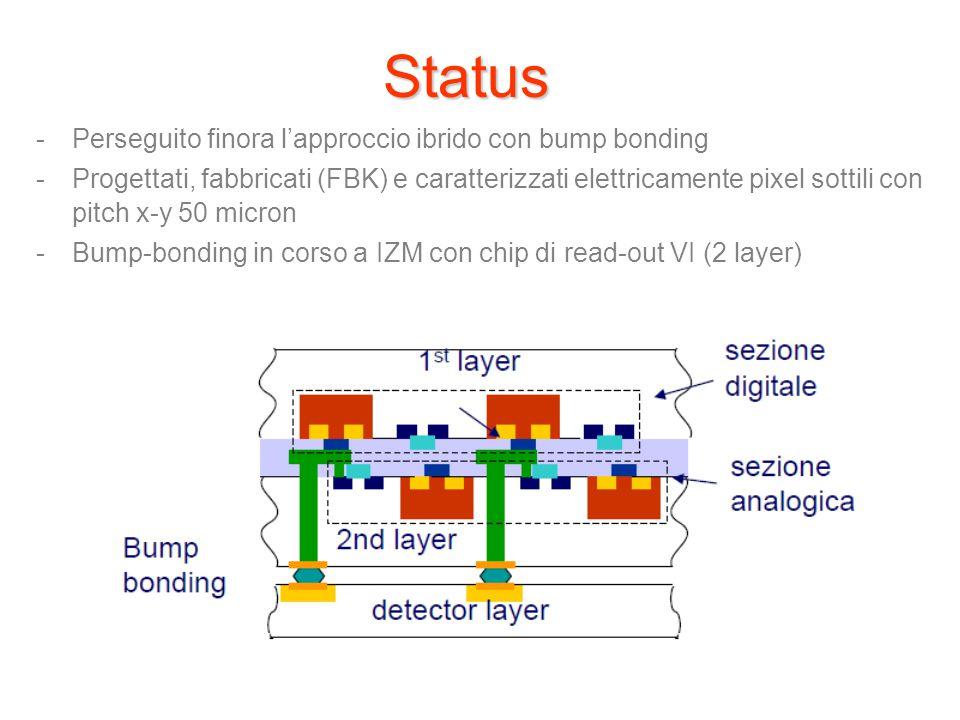 Status -Perseguito finora l'approccio ibrido con bump bonding -Progettati, fabbricati (FBK) e caratterizzati elettricamente pixel sottili con pitch x-y 50 micron -Bump-bonding in corso a IZM con chip di read-out VI (2 layer)