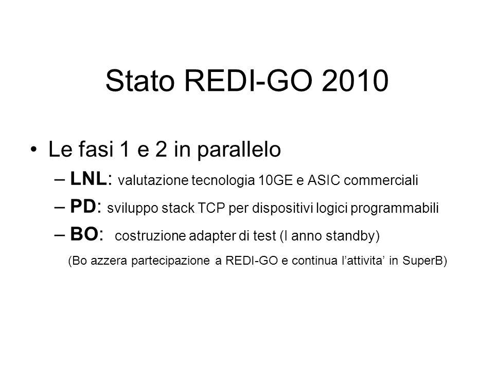 Stato REDI-GO 2010 Le fasi 1 e 2 in parallelo –LNL: valutazione tecnologia 10GE e ASIC commerciali –PD: sviluppo stack TCP per dispositivi logici programmabili –BO: costruzione adapter di test (I anno standby) (Bo azzera partecipazione a REDI-GO e continua l'attivita' in SuperB)