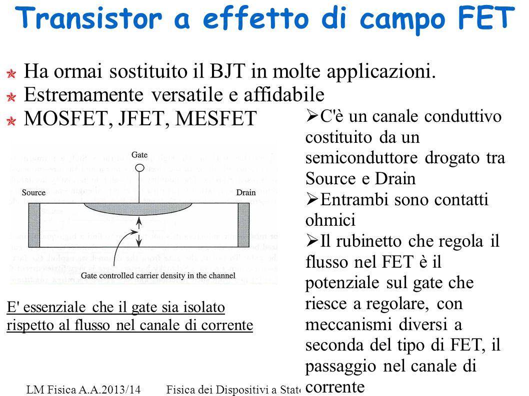 1 LM Fisica A.A.2013/14Fisica dei Dispositivi a Stato Solido - F.