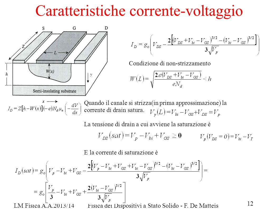 12 LM Fisica A.A.2013/14Fisica dei Dispositivi a Stato Solido - F.