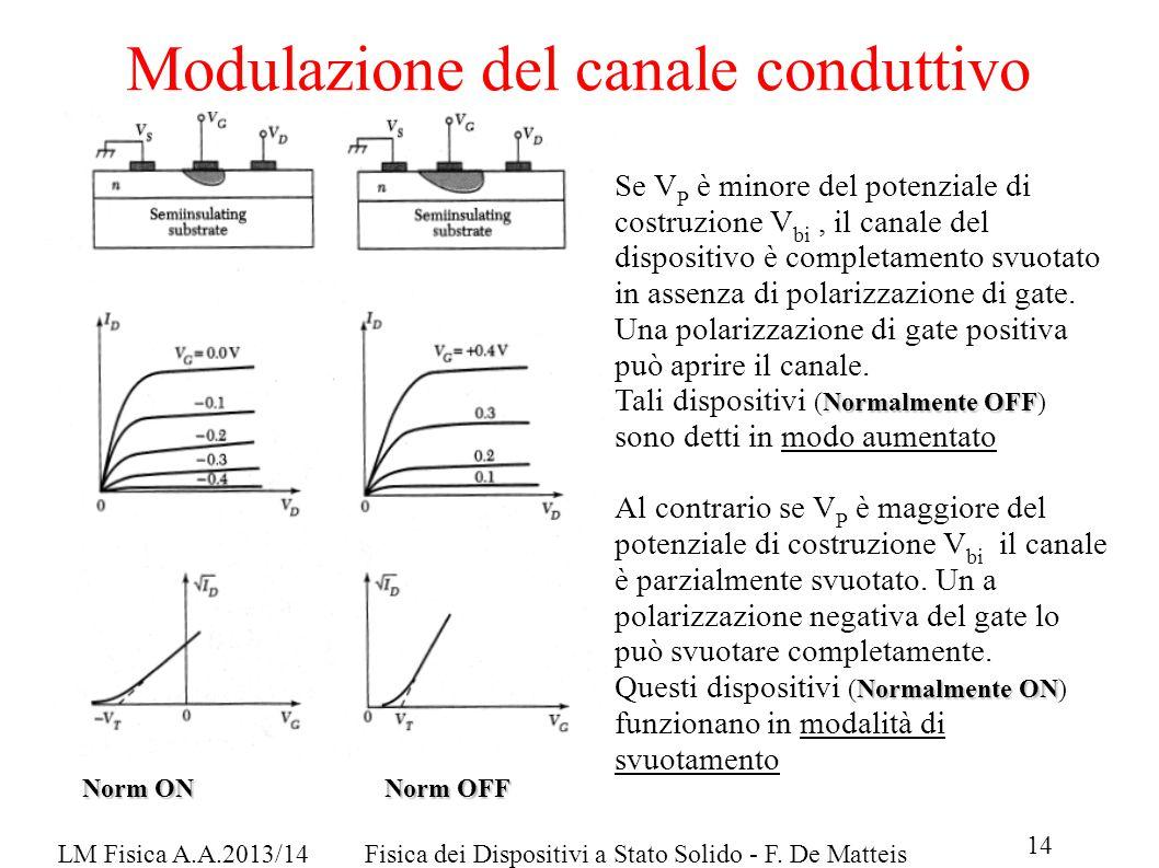 14 LM Fisica A.A.2013/14Fisica dei Dispositivi a Stato Solido - F.