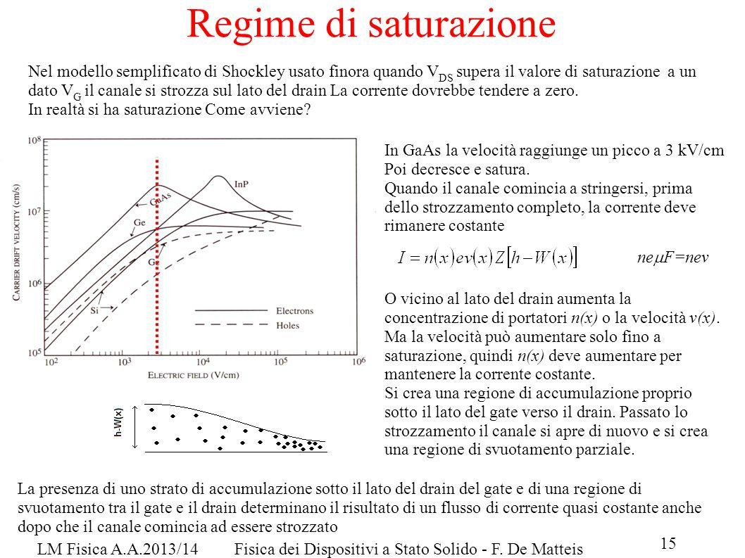 15 LM Fisica A.A.2013/14Fisica dei Dispositivi a Stato Solido - F.
