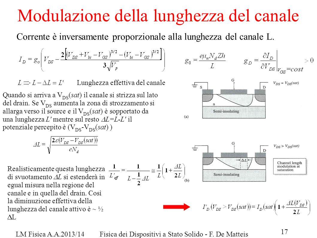 17 LM Fisica A.A.2013/14Fisica dei Dispositivi a Stato Solido - F.