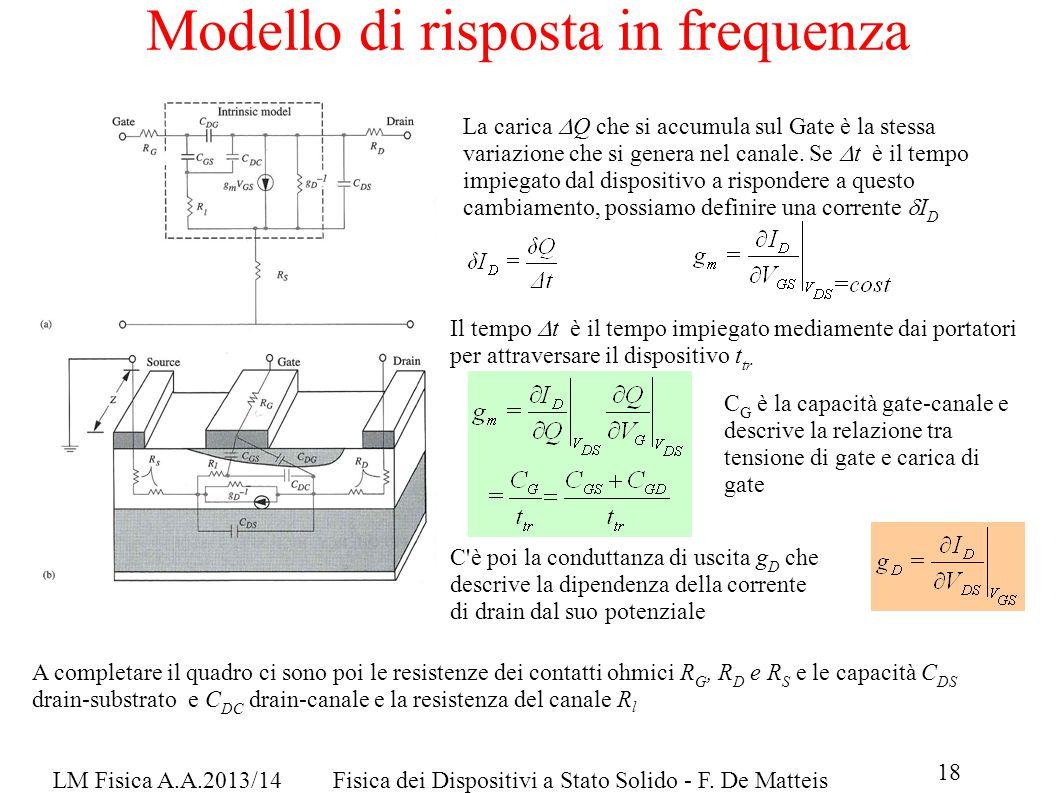 18 LM Fisica A.A.2013/14Fisica dei Dispositivi a Stato Solido - F.