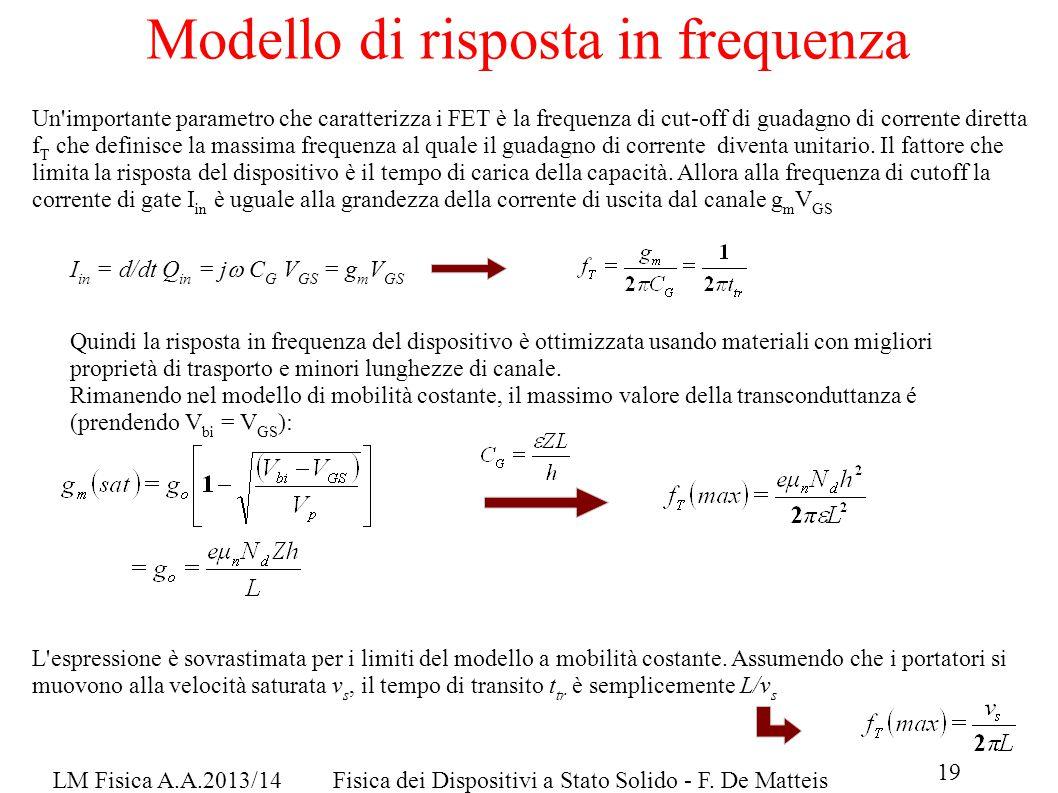 19 LM Fisica A.A.2013/14Fisica dei Dispositivi a Stato Solido - F.