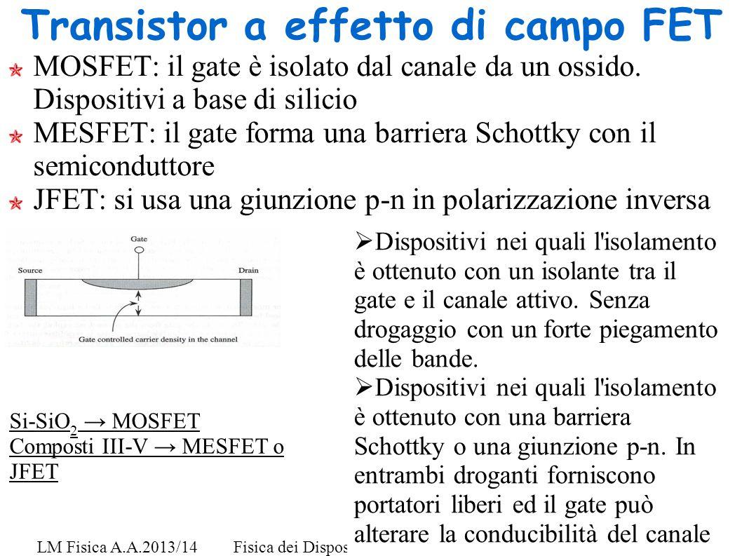 2 LM Fisica A.A.2013/14Fisica dei Dispositivi a Stato Solido - F.