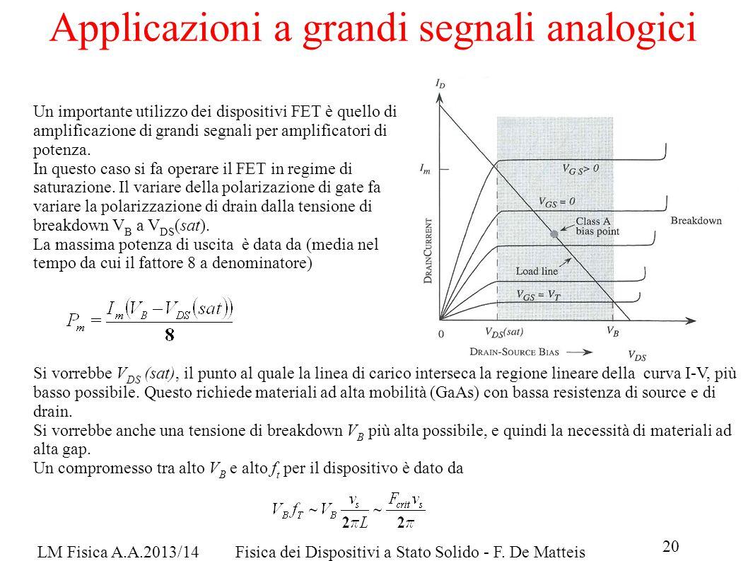 20 LM Fisica A.A.2013/14Fisica dei Dispositivi a Stato Solido - F.