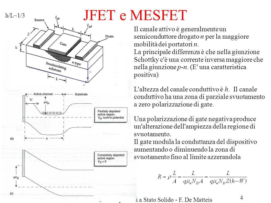 4 LM Fisica A.A.2013/14Fisica dei Dispositivi a Stato Solido - F.
