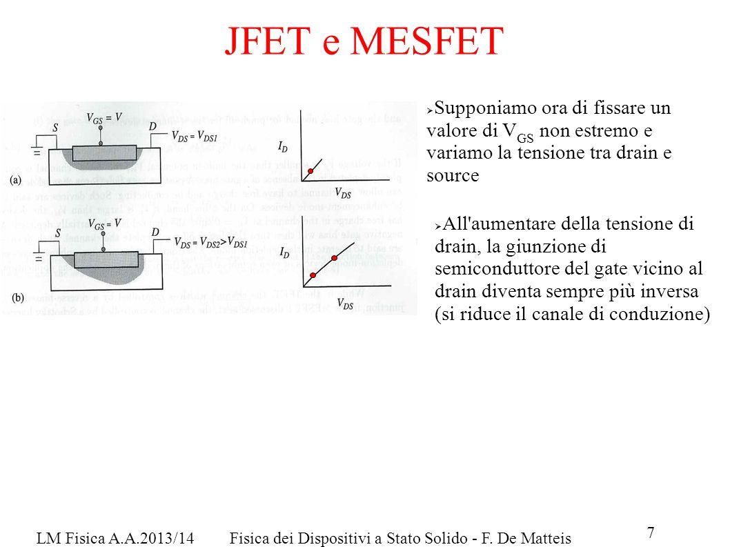 7 LM Fisica A.A.2013/14Fisica dei Dispositivi a Stato Solido - F.