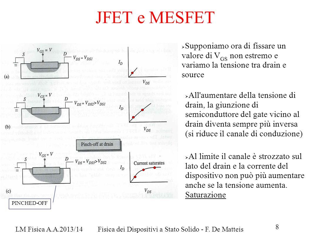 8 LM Fisica A.A.2013/14Fisica dei Dispositivi a Stato Solido - F.